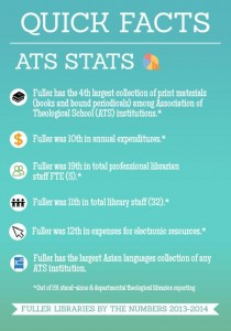 quick-facts-ats-stats3